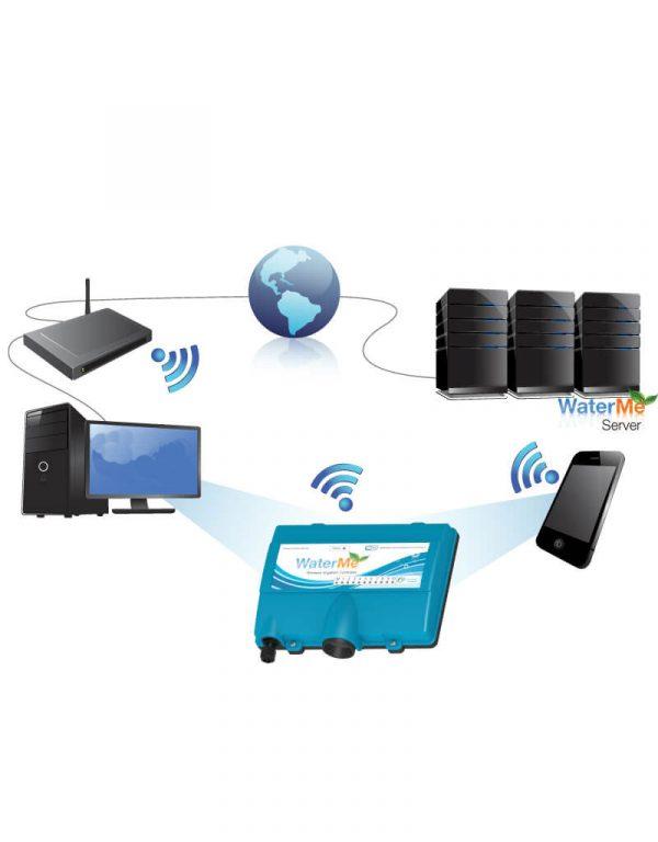 WaterMe - Wireless Irrigation Controller(Wireless Version)